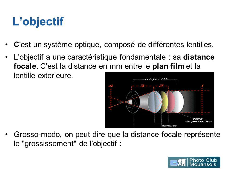 L'objectif C est un système optique, composé de différentes lentilles.