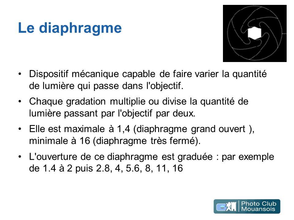 Le diaphragme Dispositif mécanique capable de faire varier la quantité de lumière qui passe dans l objectif.