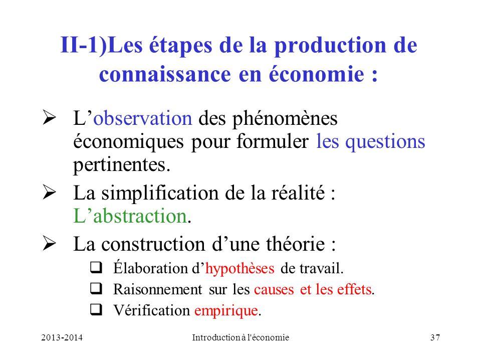 II-1)Les étapes de la production de connaissance en économie :