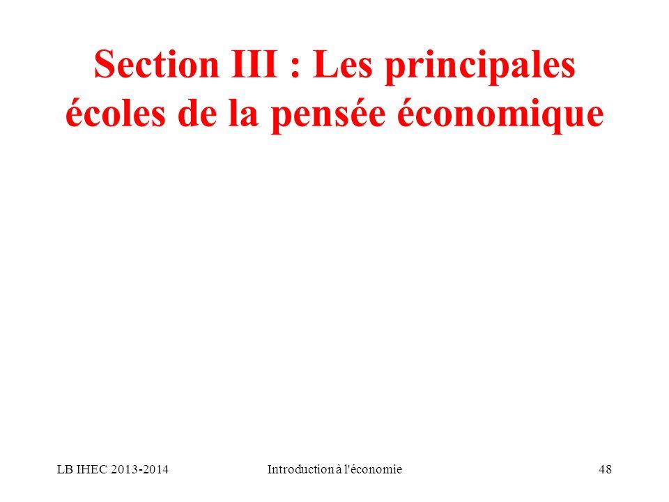 Section III : Les principales écoles de la pensée économique