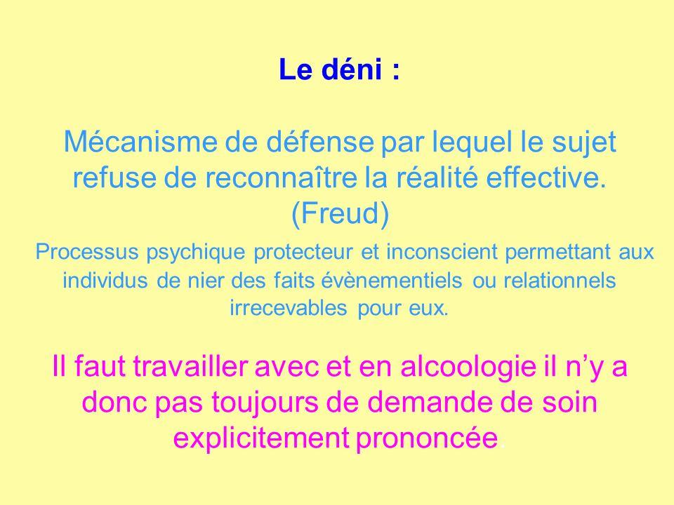 Le déni :Mécanisme de défense par lequel le sujet refuse de reconnaître la réalité effective. (Freud)
