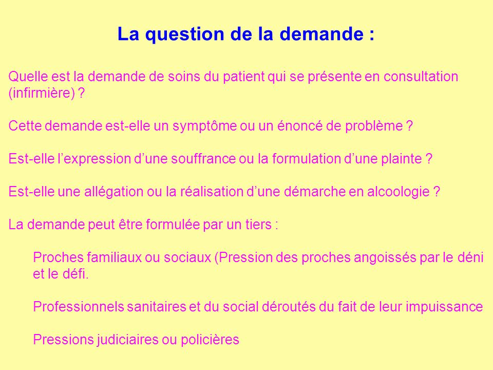 La question de la demande :