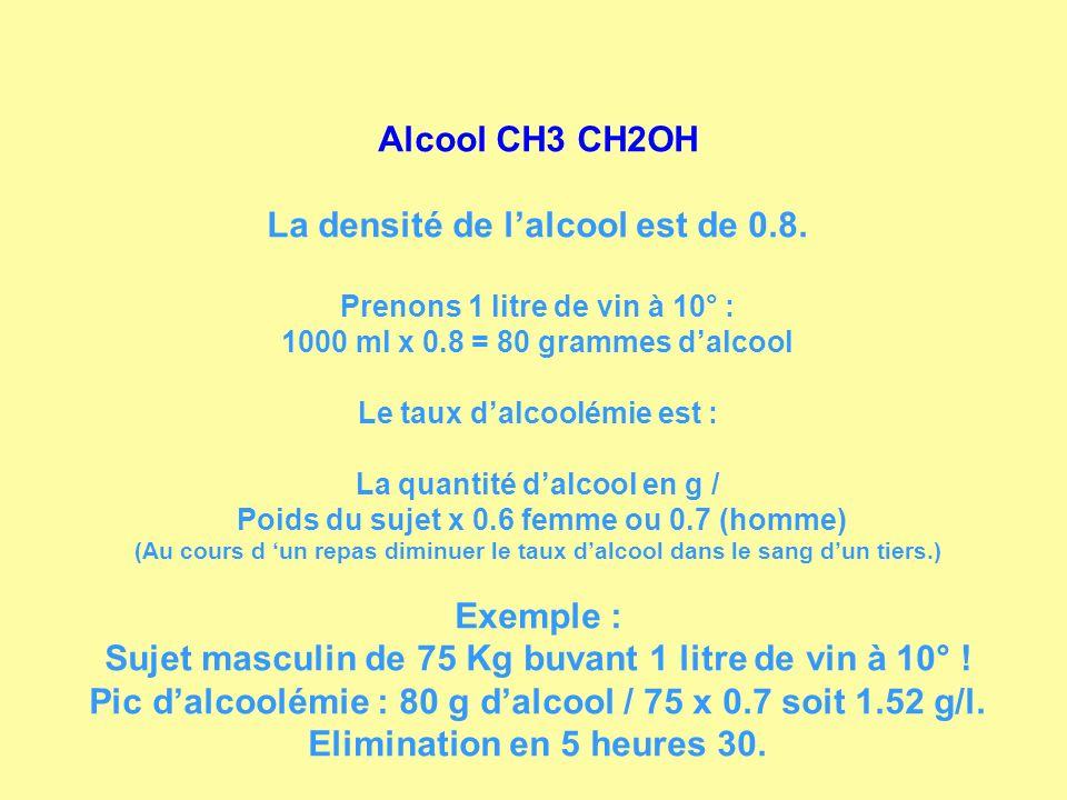La densité de l'alcool est de 0.8.
