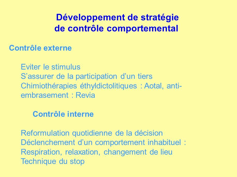Développement de stratégie