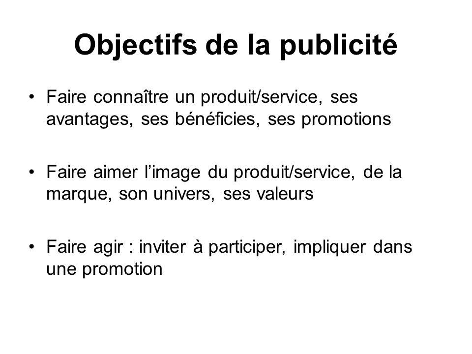 Objectifs de la publicité