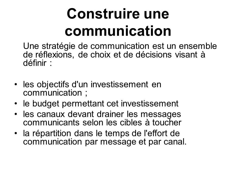 Construire une communication