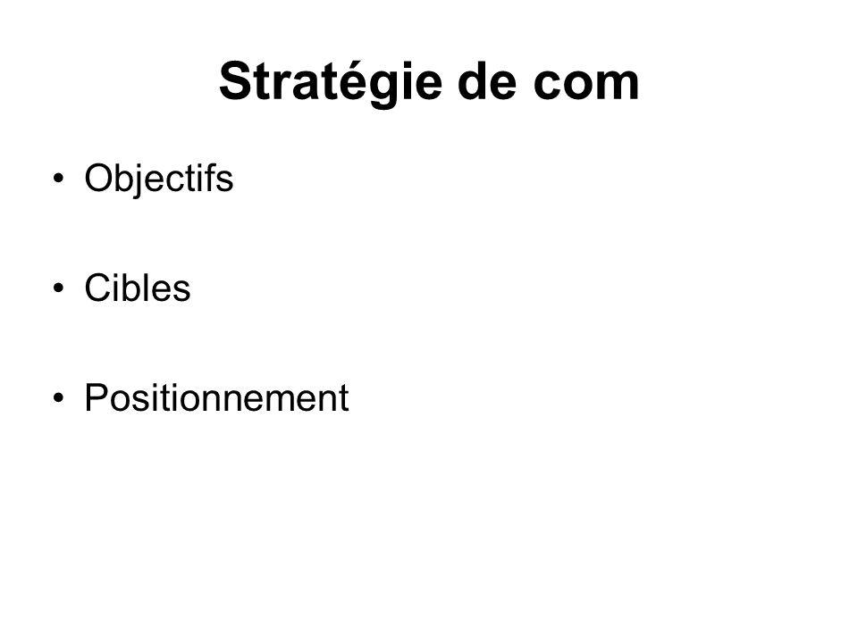 Stratégie de com Objectifs Cibles Positionnement