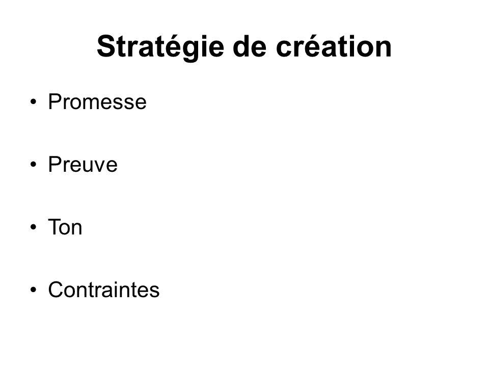 Stratégie de création Promesse Preuve Ton Contraintes