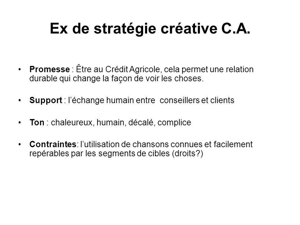 Ex de stratégie créative C.A.