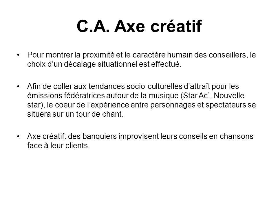 C.A. Axe créatifPour montrer la proximité et le caractère humain des conseillers, le choix d'un décalage situationnel est effectué.