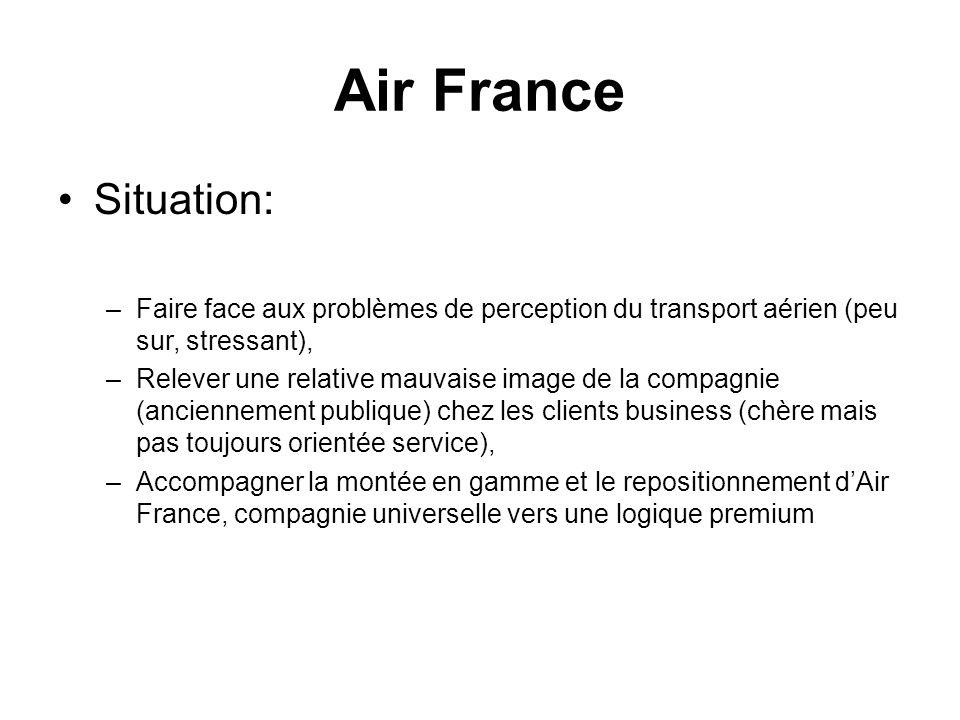 Air FranceSituation: Faire face aux problèmes de perception du transport aérien (peu sur, stressant),