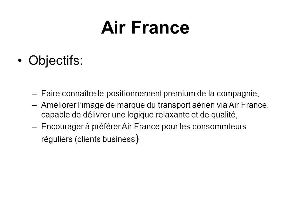 Air France Objectifs: Faire connaître le positionnement premium de la compagnie,