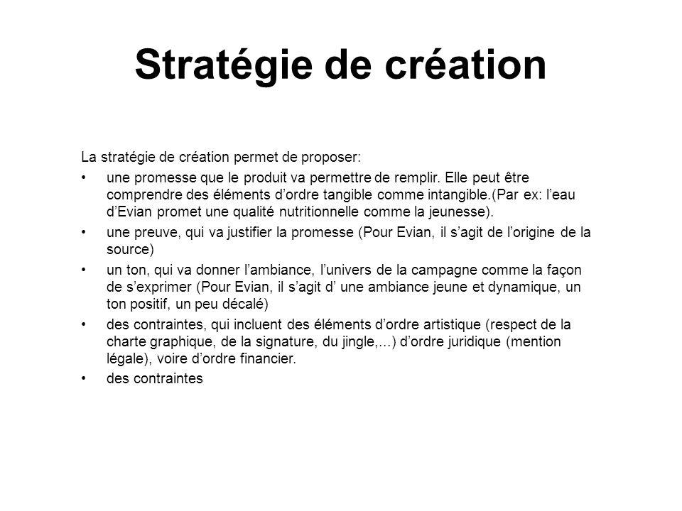 Stratégie de création La stratégie de création permet de proposer: