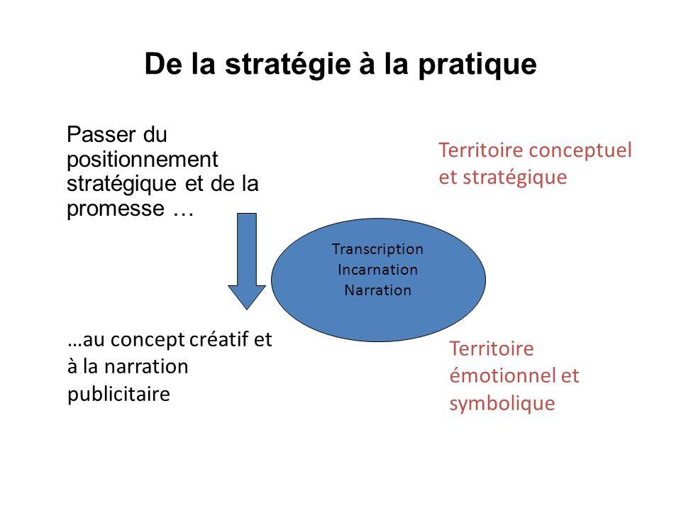 De la stratégie à la pratique