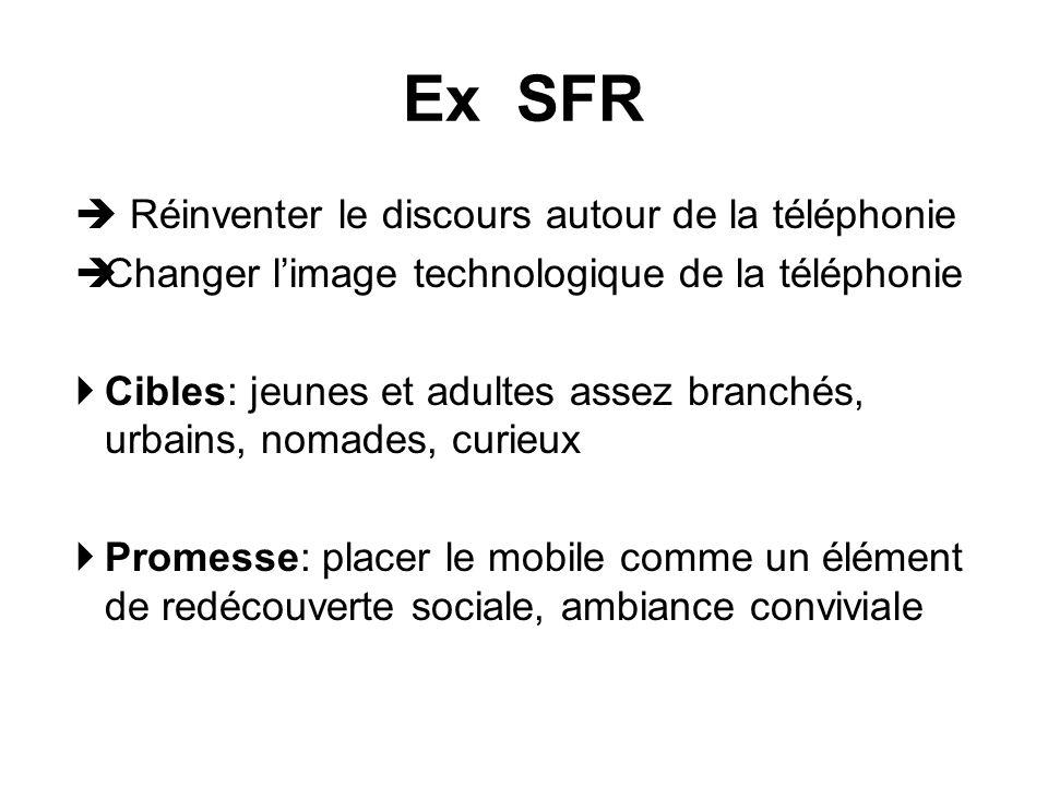 Ex SFR  Réinventer le discours autour de la téléphonie