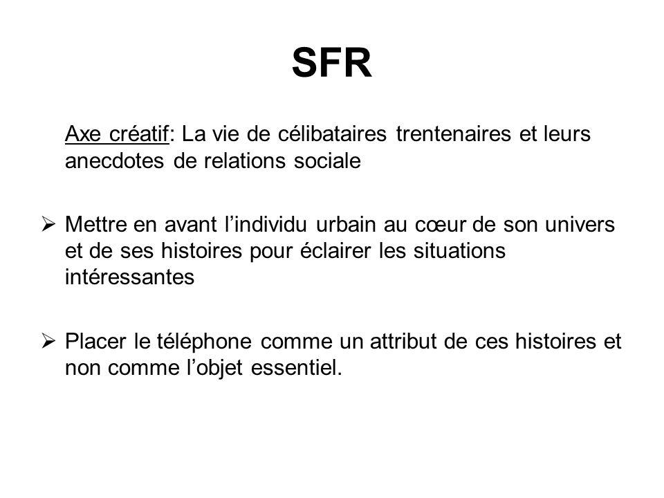SFR Axe créatif: La vie de célibataires trentenaires et leurs anecdotes de relations sociale.