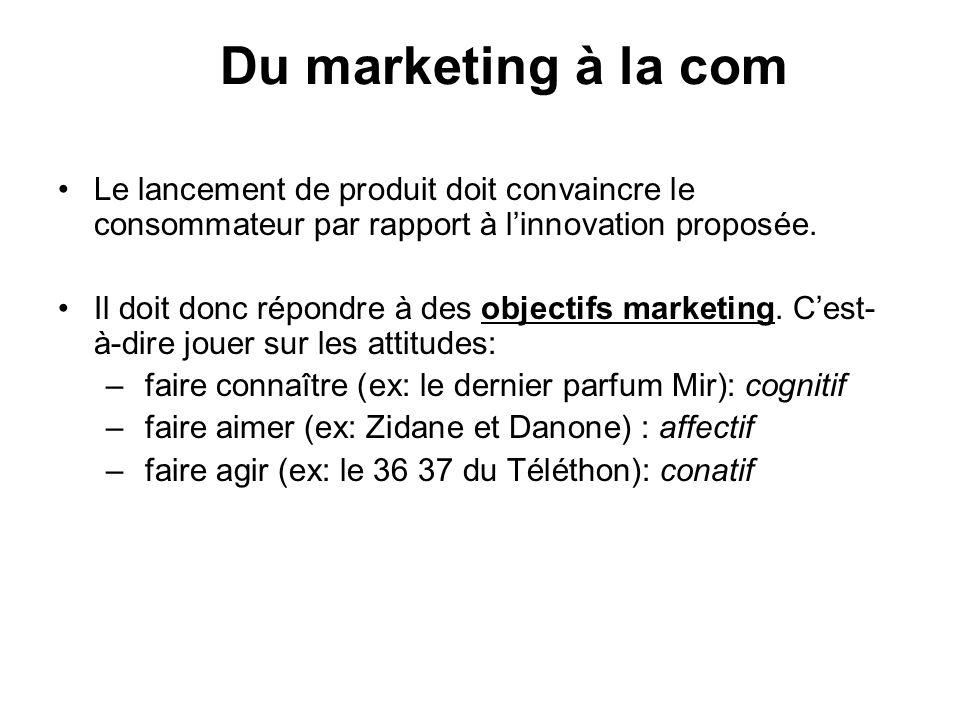 Du marketing à la comLe lancement de produit doit convaincre le consommateur par rapport à l'innovation proposée.