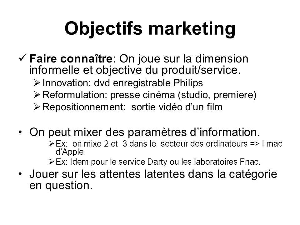 Objectifs marketing Faire connaître: On joue sur la dimension informelle et objective du produit/service.