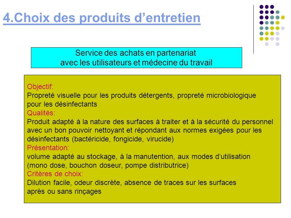4.Choix des produits d'entretien