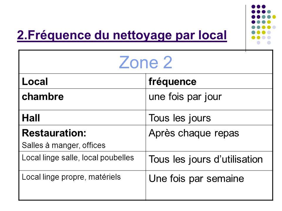 2.Fréquence du nettoyage par local