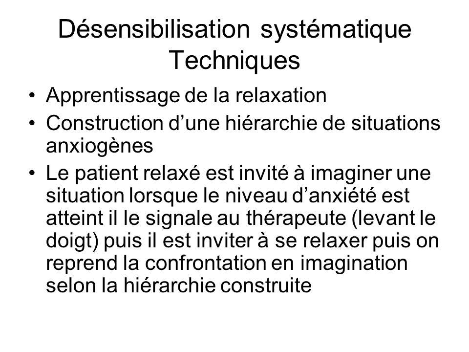 Désensibilisation systématique Techniques