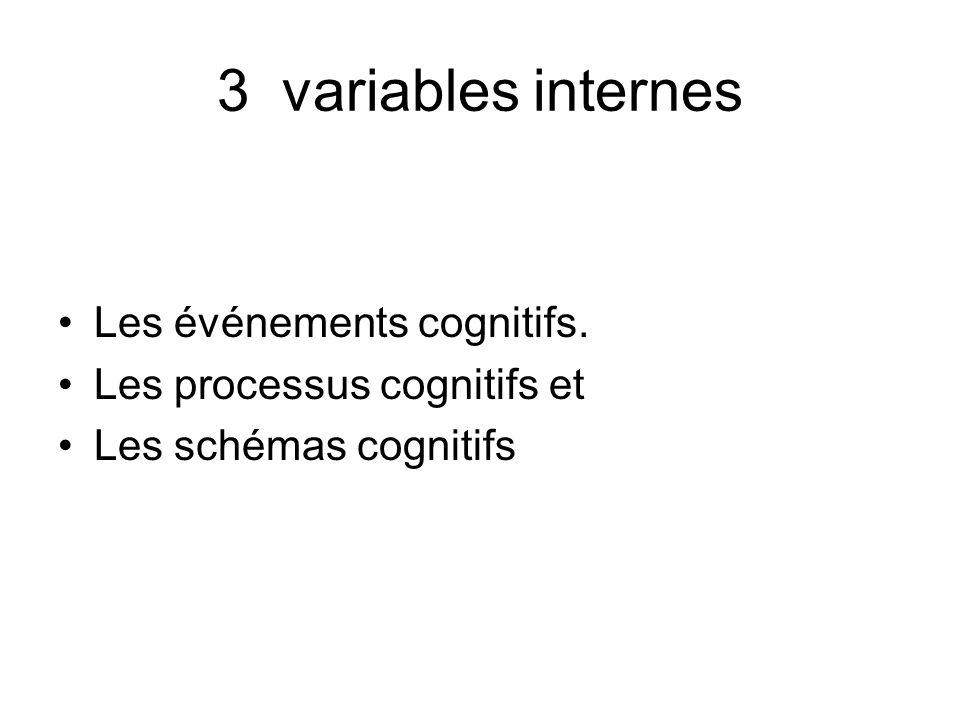 3 variables internes Les événements cognitifs.