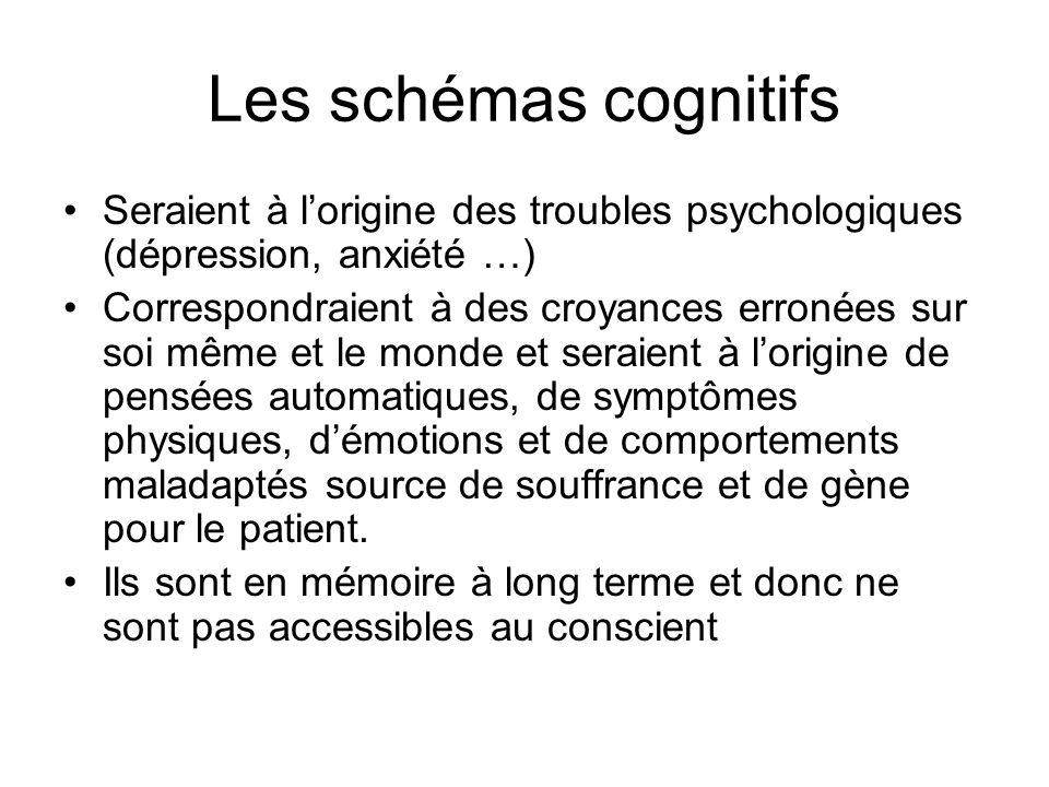Les schémas cognitifs Seraient à l'origine des troubles psychologiques (dépression, anxiété …)