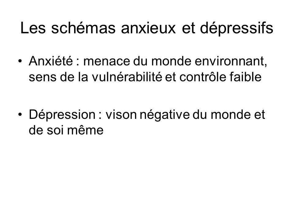 Les schémas anxieux et dépressifs