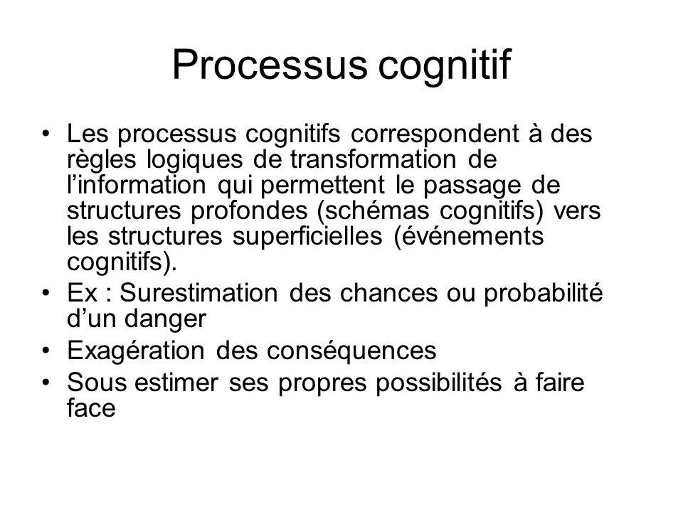 Processus cognitif