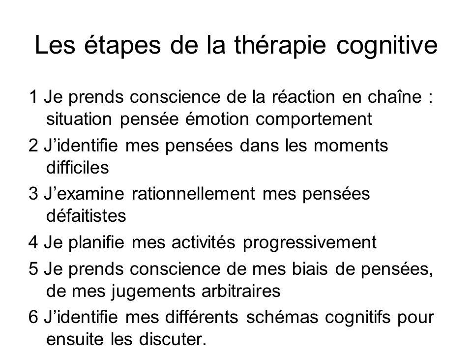 Les étapes de la thérapie cognitive