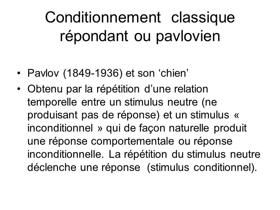 Conditionnement classique répondant ou pavlovien