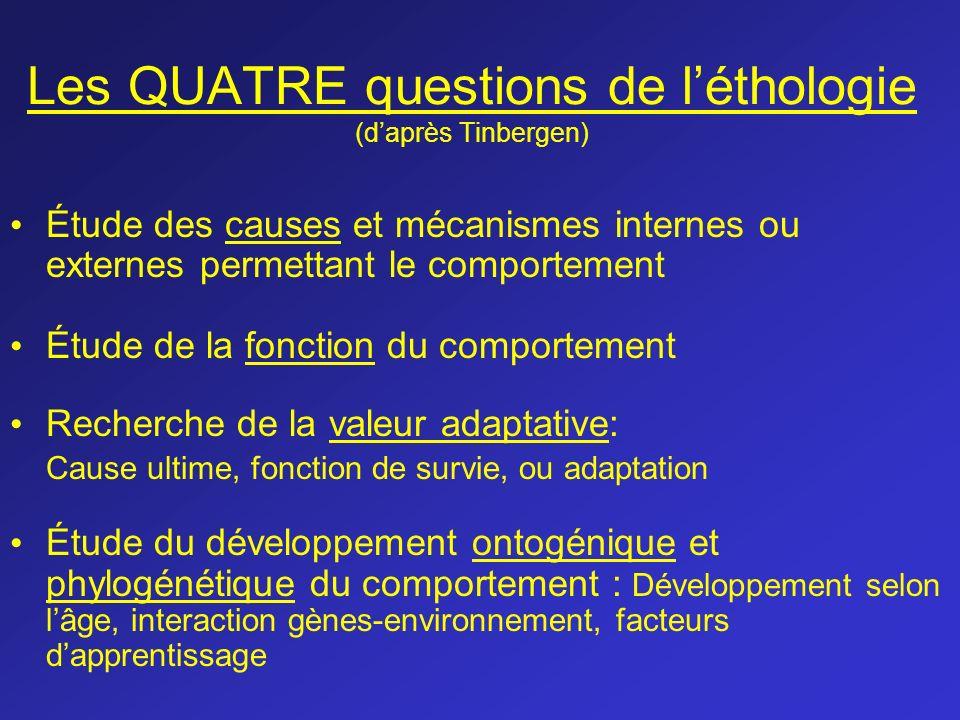 Les QUATRE questions de l'éthologie (d'après Tinbergen)