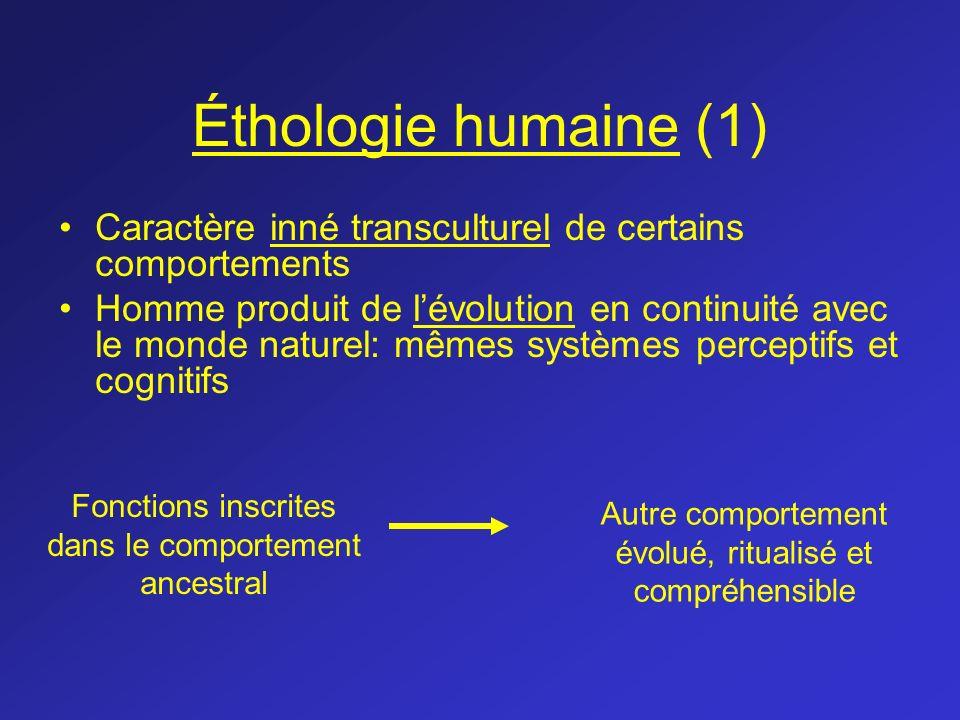 Éthologie humaine (1) Caractère inné transculturel de certains comportements.