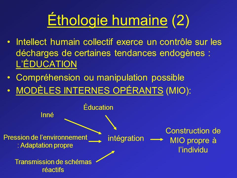 Éthologie humaine (2) Intellect humain collectif exerce un contrôle sur les décharges de certaines tendances endogènes : L'ÉDUCATION.
