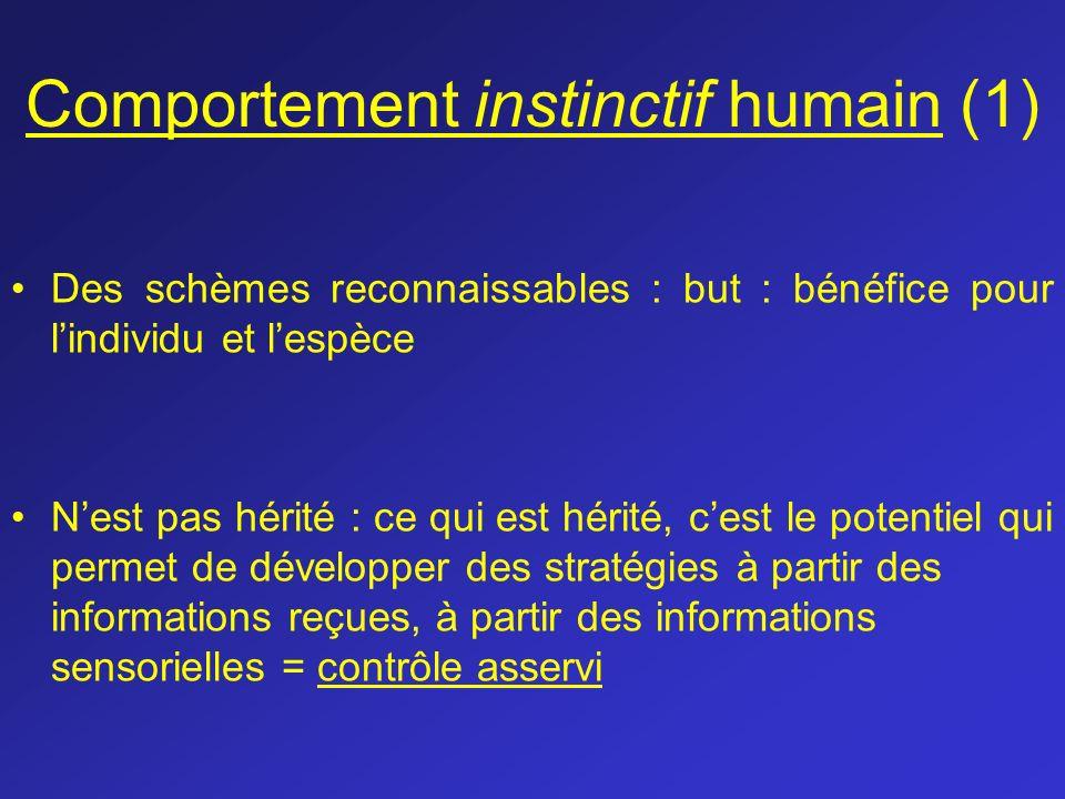 Comportement instinctif humain (1)