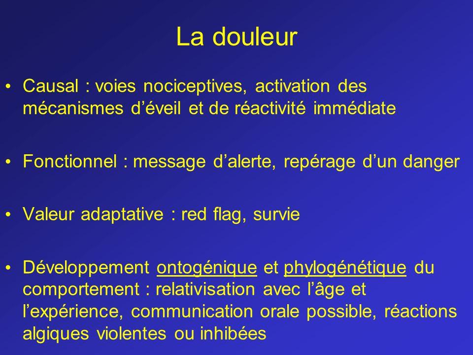 La douleur Causal : voies nociceptives, activation des mécanismes d'éveil et de réactivité immédiate.
