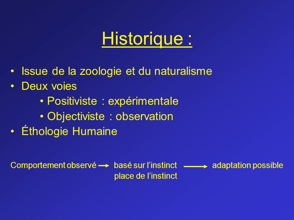 Historique : Issue de la zoologie et du naturalisme Deux voies