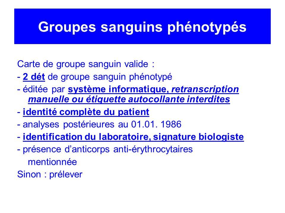 Groupes sanguins phénotypés
