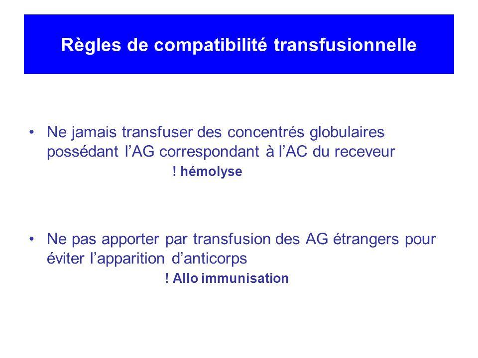 Règles de compatibilité transfusionnelle