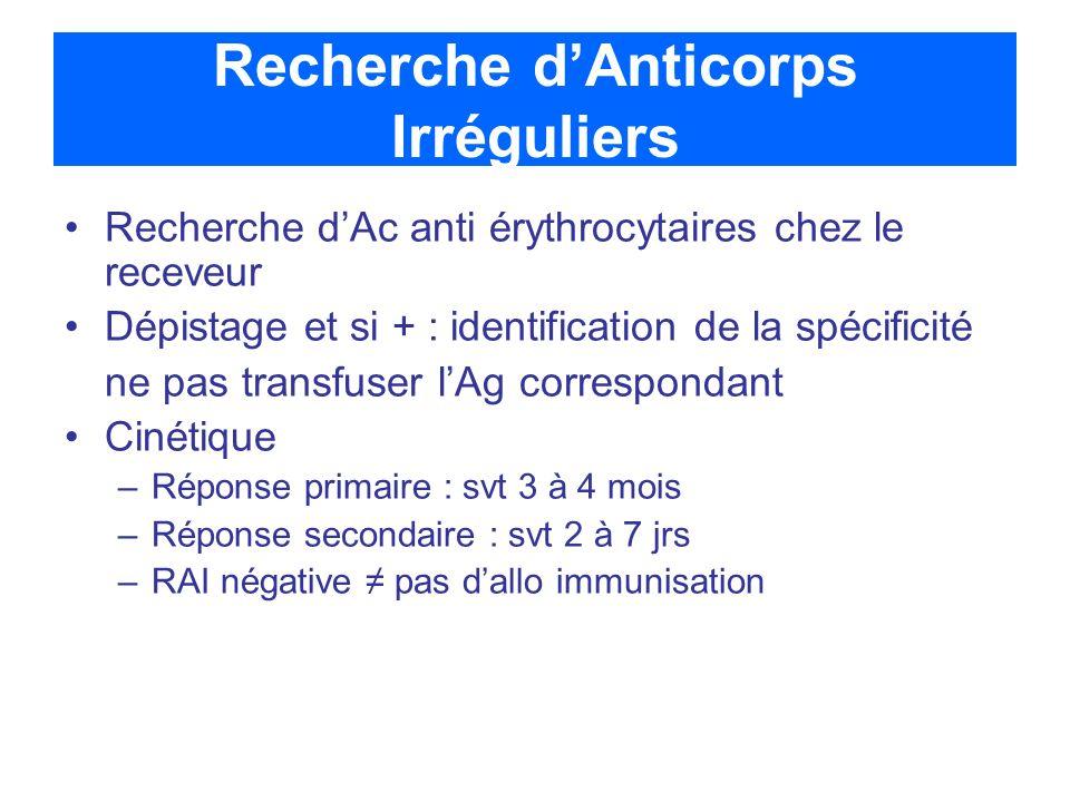 Recherche d'Anticorps Irréguliers