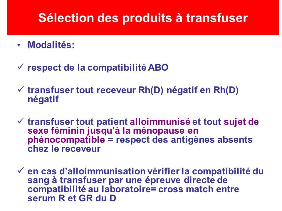 Sélection des produits à transfuser