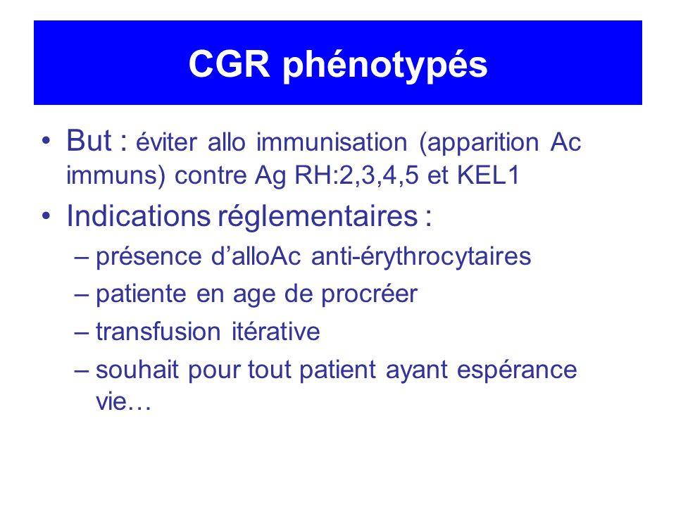 CGR phénotypés But : éviter allo immunisation (apparition Ac immuns) contre Ag RH:2,3,4,5 et KEL1. Indications réglementaires :