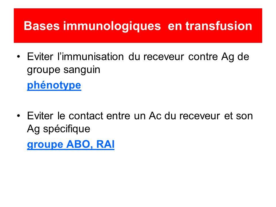 Bases immunologiques en transfusion