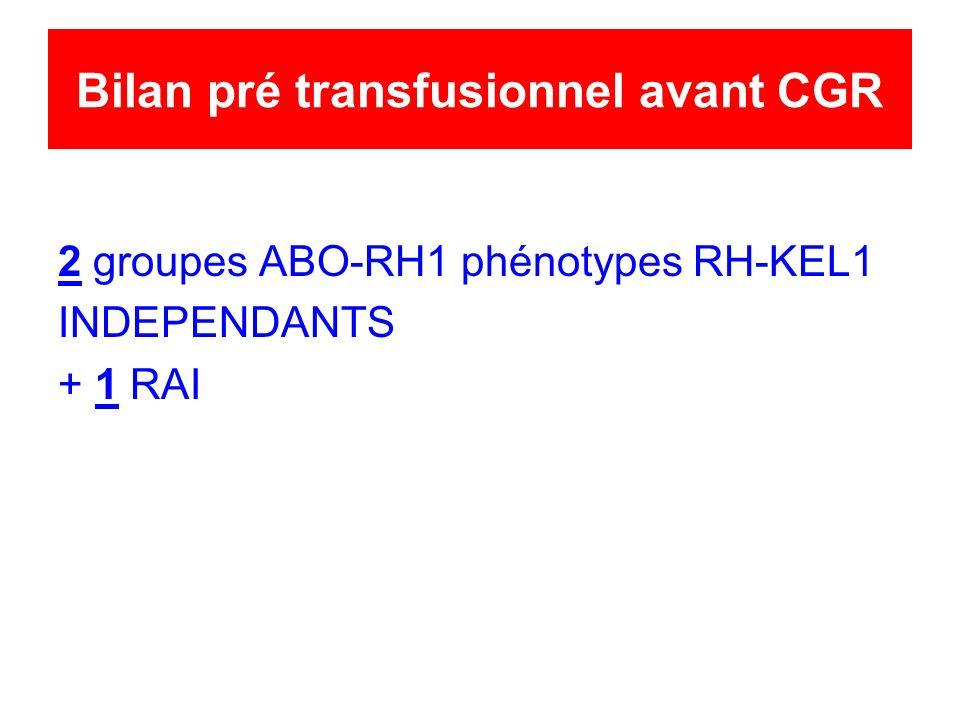 Bilan pré transfusionnel avant CGR
