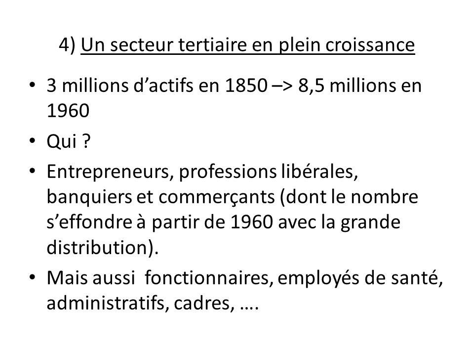 4) Un secteur tertiaire en plein croissance