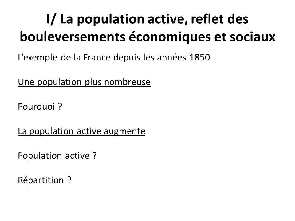 I/ La population active, reflet des bouleversements économiques et sociaux