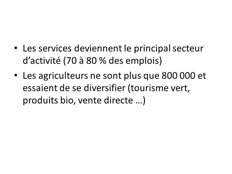 Les services deviennent le principal secteur d'activité (70 à 80 % des emplois)