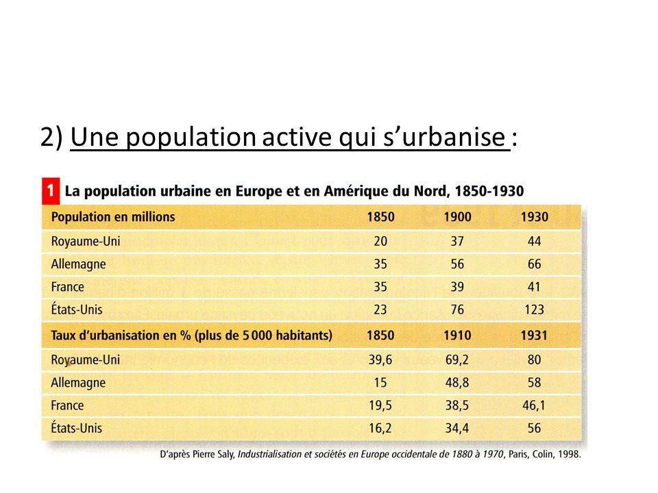 2) Une population active qui s'urbanise :
