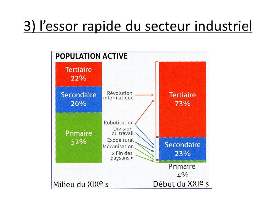 3) l'essor rapide du secteur industriel