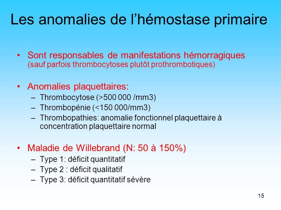 Les anomalies de l'hémostase primaire